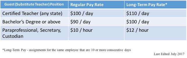 substitute-teacher-pay-rate